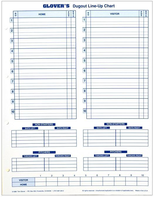 queue cards template - glover 39 s dugout line up charts