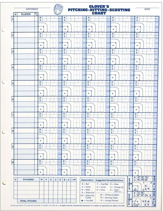 Glovers PitchingHittingScouting Chart – Pitching Chart